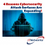 4 Reasons Cybersecurity Attack Surfaces Are Expanding
